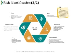 Risk Identification Communication Ppt PowerPoint Presentation Inspiration Elements