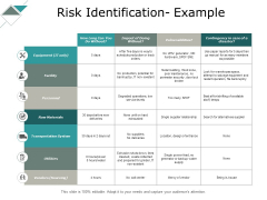 Risk Identification Example Ppt PowerPoint Presentation Deck