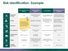 Risk Identification Example Ppt PowerPoint Presentation Icon Brochure