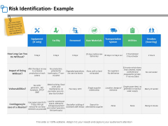 Risk Identification Example Strategy Ppt PowerPoint Presentation Inspiration Graphics