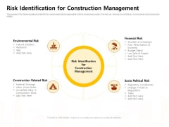 Risk Identification For Construction Management Work Ppt Infographics Graphics PDF