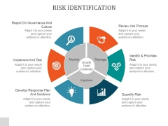 Risk Identification Ppt PowerPoint Presentation Example File