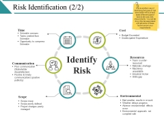 Risk Identification Ppt PowerPoint Presentation Ideas Example Topics