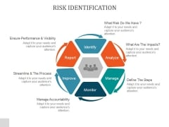 Risk Identification Ppt PowerPoint Presentation Layouts