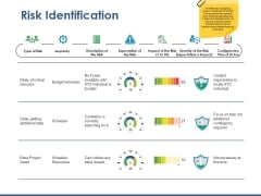 Risk Identification Ppt PowerPoint Presentation Pictures Graphics Download