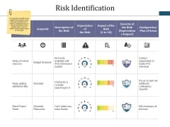 Risk Identification Ppt PowerPoint Presentation Portfolio Graphics Pictures