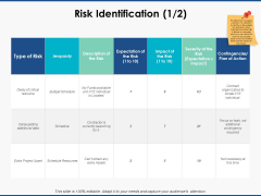 Risk Identification Strategy Ppt PowerPoint Presentation Outline Display