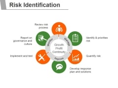 Risk Identification Template 2 Ppt PowerPoint Presentation Introduction