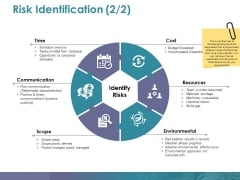 Risk Identification Template 2 Ppt PowerPoint Presentation Model Tips