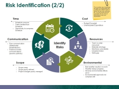 Risk Identification Template 2 Ppt PowerPoint Presentation Summary Introduction