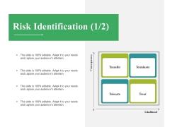 Risk Identification Template Ppt PowerPoint Presentation Portfolio Objects