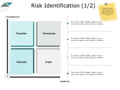 Risk Identification Transfer Ppt PowerPoint Presentation Inspiration Infographics