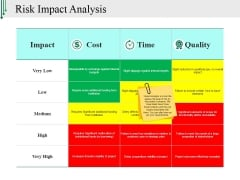 Risk Impact Analysis Ppt PowerPoint Presentation Styles Master Slide