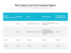 Risk Impact And Cost Analysis Report Ppt PowerPoint Presentation File Summary PDF