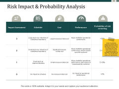Risk Impact And Probability Analysis Performance Ppt Powerpoint Presentation Inspiration Picture Ppt Powerpoint Presentation Icon Skills