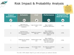 Risk Impact And Probability Analysis Performance Ppt PowerPoint Presentation Slides Show