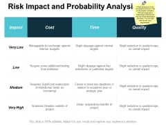 Risk Impact And Probability Analysis Ppt Powerpoint Presentation Graphics