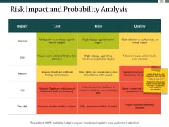 Risk Impact And Probability Analysis Ppt Powerpoint Presentation Inspiration Samples Ppt Powerpoint Presentation Styles Mockup