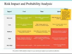 Risk Impact And Probability Analysis Ppt PowerPoint Presentation Slides Influencers