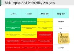 Risk Impact And Probability Analysis Ppt PowerPoint Presentation Slides Topics