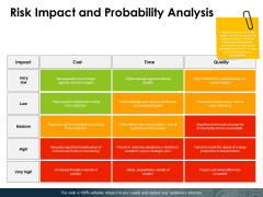 Risk Impact And Probability Analysis Ppt PowerPoint Presentation Styles Slide Portrait