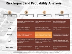 Risk Impact And Probability Analysis Risk Estimator Icons Ppt PowerPoint Presentation Inspiration Ideas
