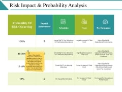 Risk Impact And Probability Analysis Template 1 Ppt PowerPoint Presentation Gallery Deck