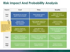 Risk Impact And Probability Analysis Template 1 Ppt PowerPoint Presentation Infographics Templates