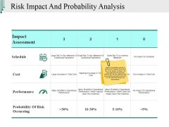 Risk Impact And Probability Analysis Template 1 Ppt PowerPoint Presentation Summary Graphics Pictures