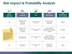 Risk Impact And Probability Analysis Template 2 Ppt PowerPoint Presentation Gallery Graphics Tutorials