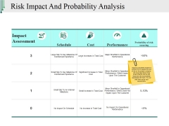 Risk Impact And Probability Analysis Template 2 Ppt PowerPoint Presentation Layouts Rules