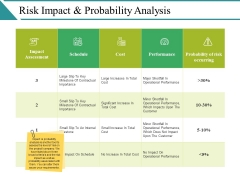 Risk Impact And Probability Analysis Template Ppt PowerPoint Presentation Ideas Inspiration
