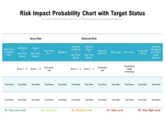Risk Impact Probability Chart With Target Status Ppt PowerPoint Presentation Outline Summary