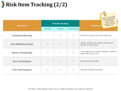 Risk Item Tracking Inadequate Planning Ppt PowerPoint Presentation Infographics Brochure