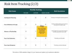 Risk Item Tracking Inadequate Planning Ppt Powerpoint Presentation Inspiration Template Ppt Powerpoint Presentation Ideas Example Topics