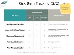 Risk Item Tracking Inadequate Ppt PowerPoint Presentation Slides Samples