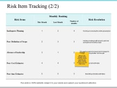 Risk Item Tracking Ppt PowerPoint Presentation File Graphics Template