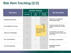 Risk Item Tracking Ppt PowerPoint Presentation Gallery Information