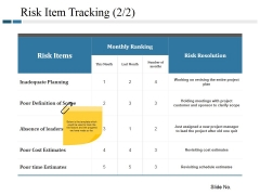 Risk Item Tracking Ppt PowerPoint Presentation Infographic Template Example Introduction