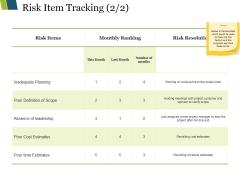 Risk Item Tracking Ppt PowerPoint Presentation Portfolio Slide Portrait