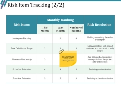 Risk Item Tracking Ppt PowerPoint Presentation Professional Samples