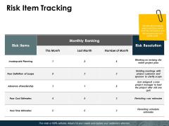 Risk Item Tracking Ppt PowerPoint Presentation Show Slide Portrait