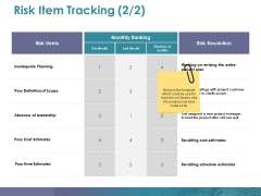 Risk Item Tracking Ppt PowerPoint Presentation Show Summary