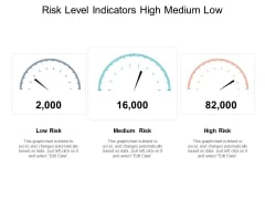 Risk Level Indicators High Medium Low Ppt PowerPoint Presentation Pictures Template