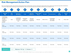 Risk Management Action Plan Ppt Show Outline PDF