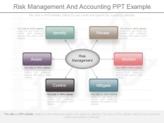 Risk Management And Accounting Ppt Example