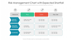 Risk Management Chart With Expected Shortfall Ppt PowerPoint Presentation Slides Microsoft PDF