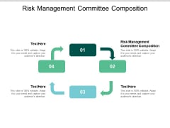 Risk Management Committee Composition Ppt PowerPoint Presentation Professional Grid Cpb