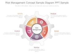 Risk Management Concept Sample Diagram Ppt Sample