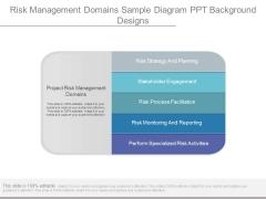Risk Management Domains Sample Diagram Ppt Background Designs